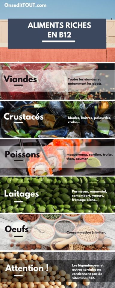 aliments riches en vitamine b12